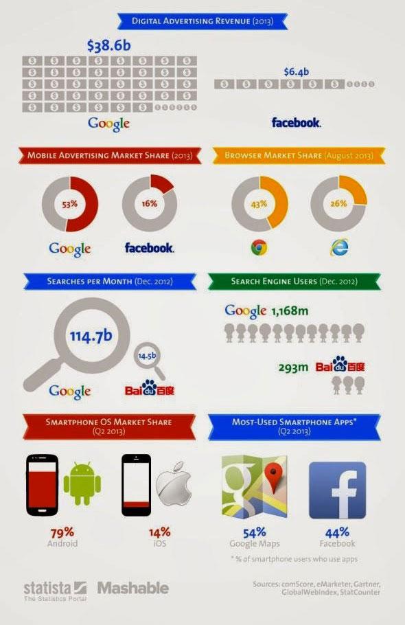 infografica ottimizzazione sito web